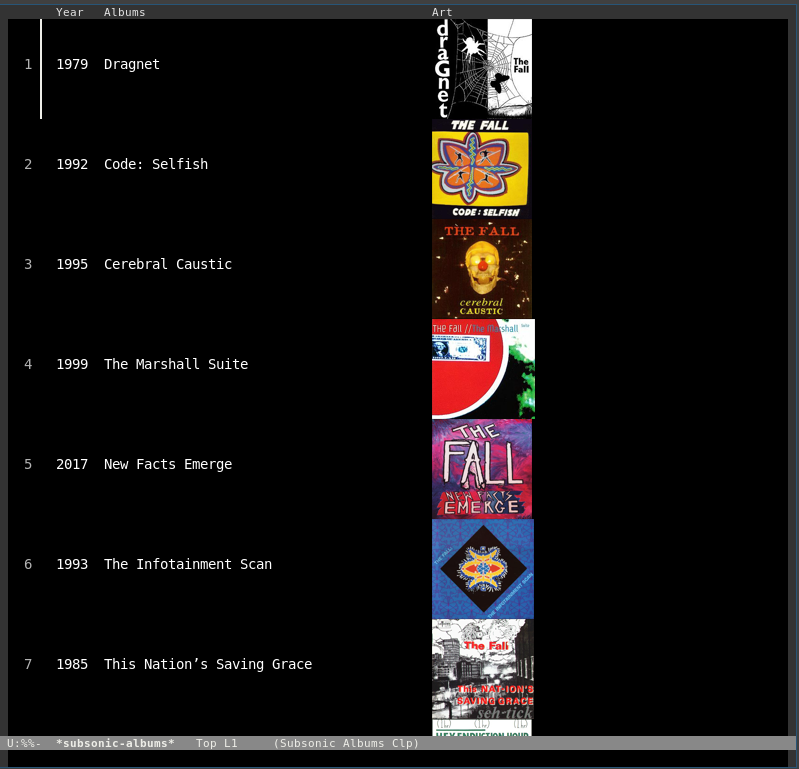 album list view