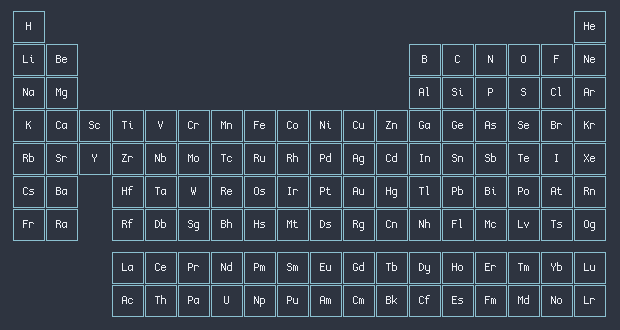 Periodic table with the symbols of the elements