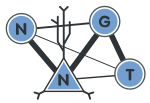 Logo of NNGT: a conceptual sketch of a pyramidal neuron linked to three simple circular nodes to form a graph.